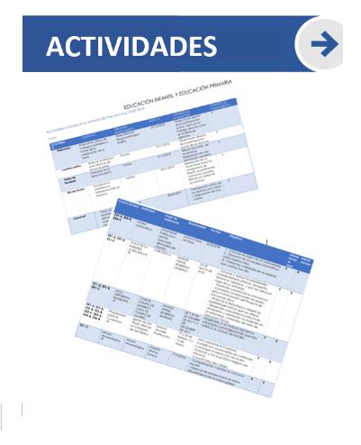 Actividades Memoria 2018 2019